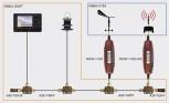 NMEA 2000 - 0183 Gateway Actisense NGW-1 ISO AIS