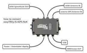 Weatherdock A20001 easyTRX3-IS-IGPS-N2K-Wifi AIS-Transponder