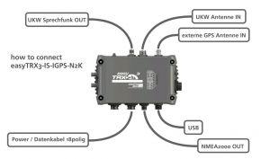Weatherdock A20005 easyTRX3-IS-IGPS-N2K-Wifi-LAN AIS-Transponder