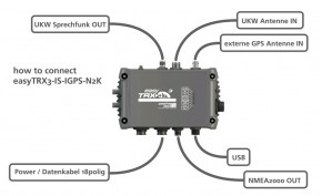 Weatherdock A20007 easyTRX3-IS-IGPS-N2K-IDVBT/DAB AIS-Transponder