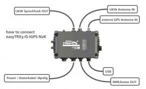 Weatherdock A20008 easyTRX3-IS-IGPS-N2K-WiFi-IDVBT/DAB AIS-Transponder