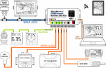 Anschlussbeispiel NMEA Multiplexer